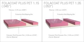 Product Folacoat Plus